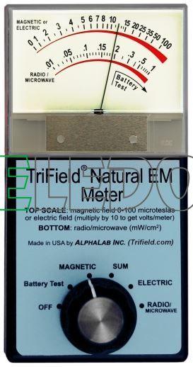 Přírodní elektromagnetický (EM) měřič